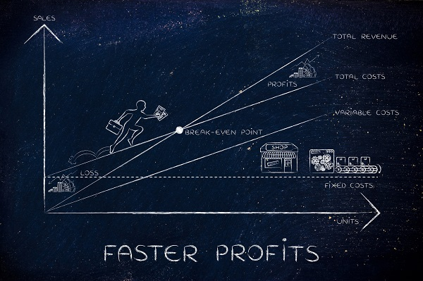 Achieve faster profits in business